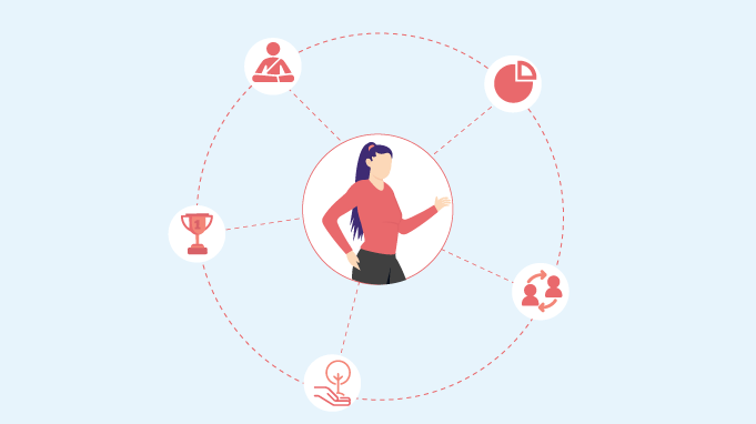 The Role of An HR in Workplace Wellness Programs