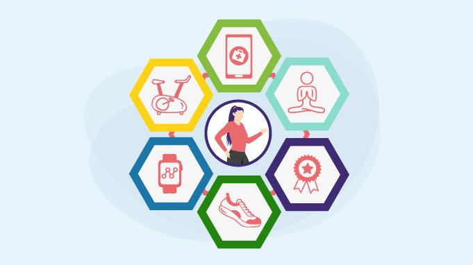101 Latest Employee Wellness Program Ideas To Create A Happy Workplace