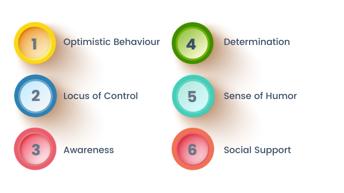 traits-of-emotional-resilience-1