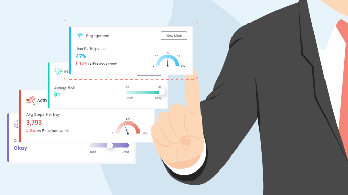 The A to Z About The Vantage Fit HR Dashboard