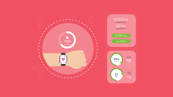The Relevance of an Activity Tracker in the Corporate World