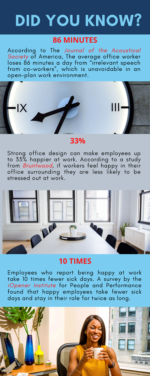Why-healthy-work-environment-is-important