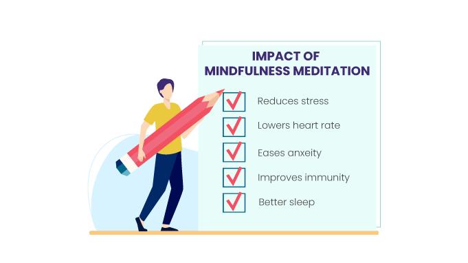 Impact-of-mindfulness-meditation