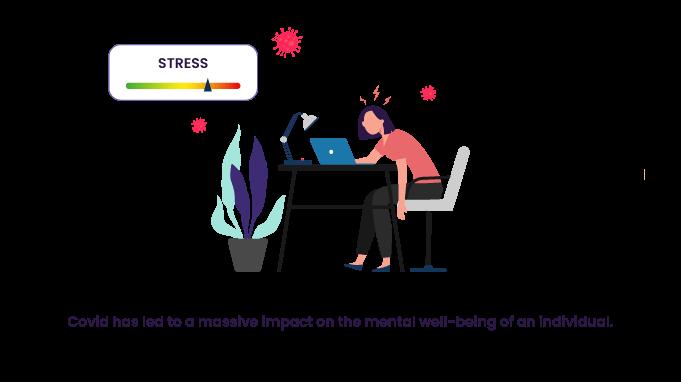 Mental-Health-Impacts