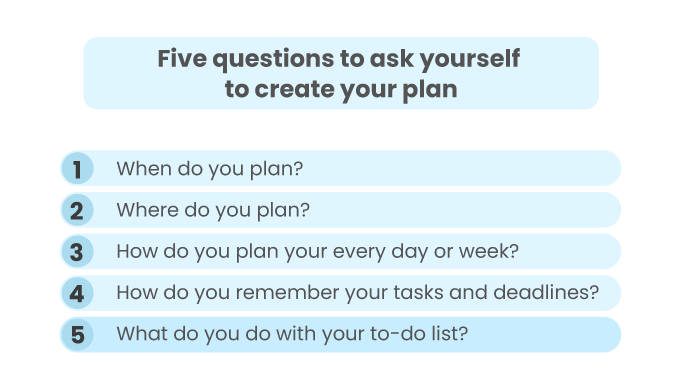 Five-questions-to-ask-yourself--to-create-your-plan