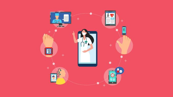 Digital Therapeutics- A Future Proof Solution for Employee Wellness