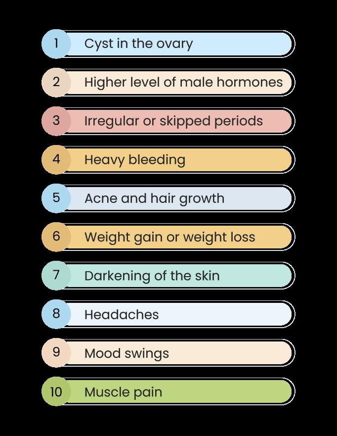 PCOS-Symptoms