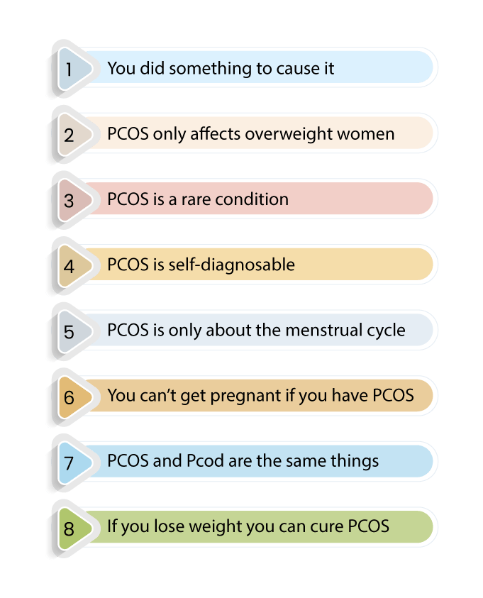 PCOS-Awareness-Month-myths